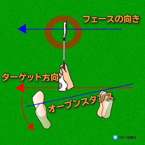 ゴルフ!つかまったスライスボールとは?