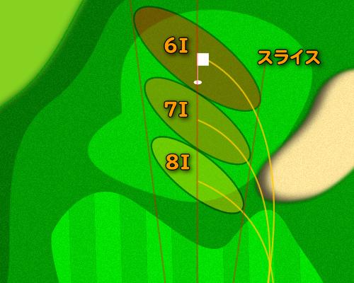 攻めのゴルフの勘違い