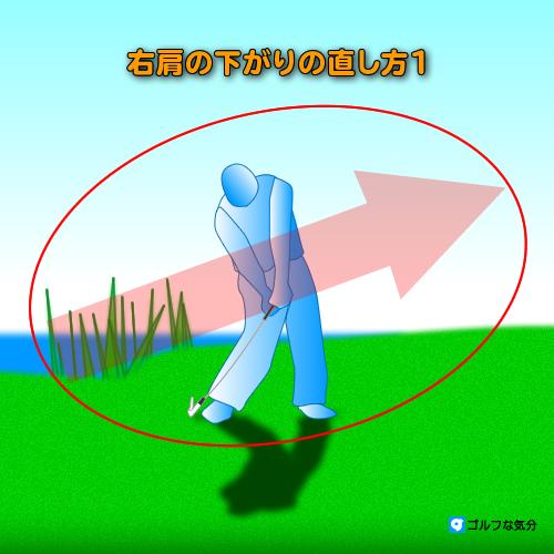 右肩の下がりの直し方1