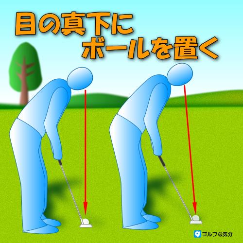 ゴルフボールに線を引くその使い方