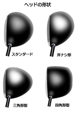 ドライバーのヘッド形状