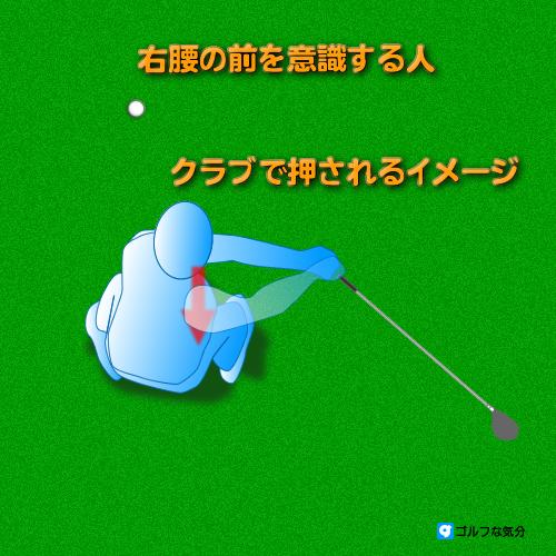 右腰の前を意識するゴルファー