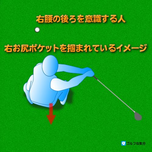 右腰の後ろを意識するゴルファー