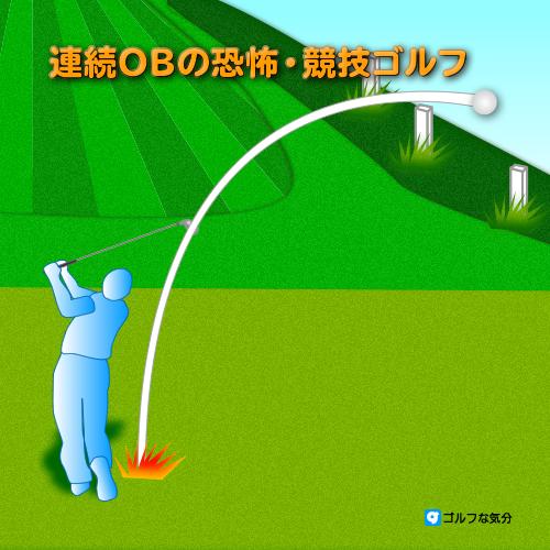 連続OBの恐怖・競技ゴルフ