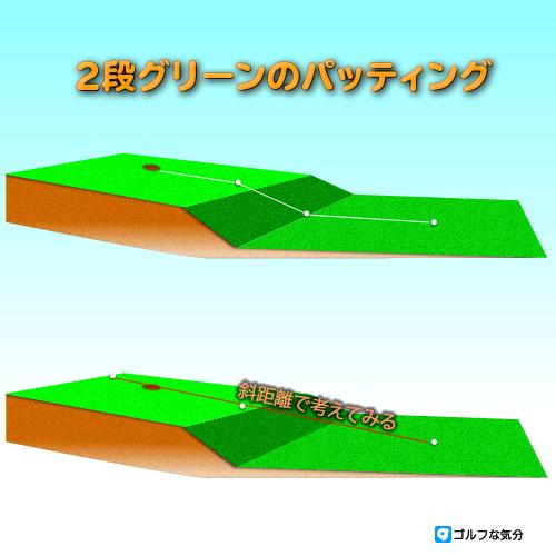 2段グリーンのパッティング