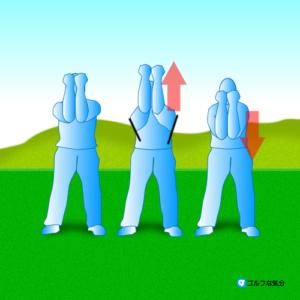 フライングエルボーが簡単に直る方法