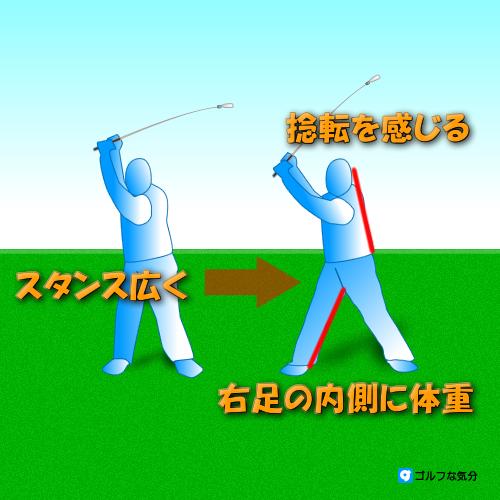 ゴルフスイングの捻転する方法
