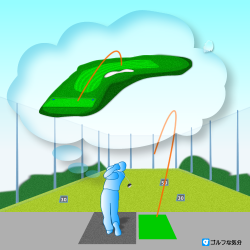 ゴルフ短期上達練習方法1