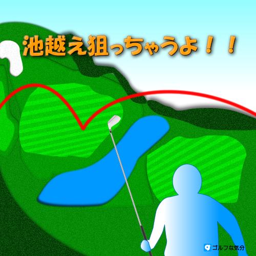 自分の実力を過信しているゴルファー