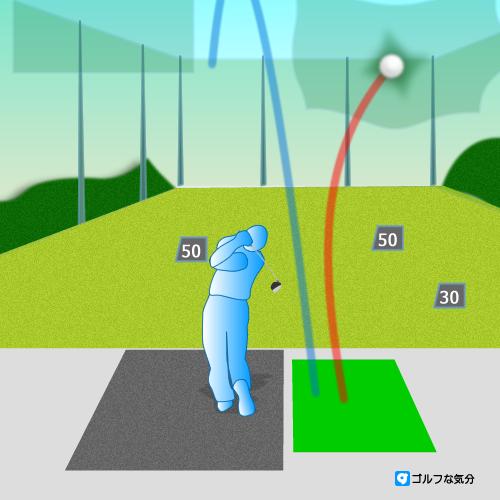 ゴルフ練習場あるある