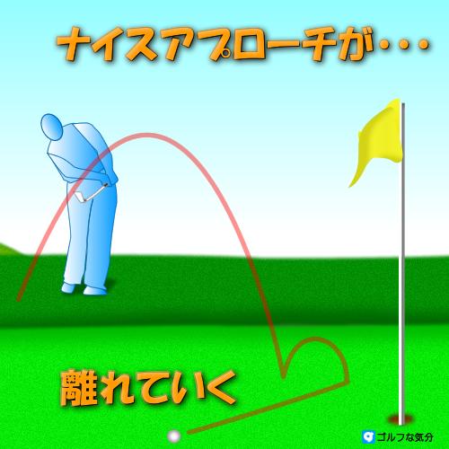 ゴルフを難しくしていませんか?